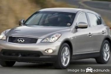 Insurance quote for Infiniti EX35 in Columbus