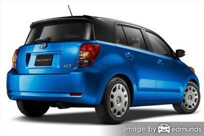Insurance rates Scion xD in Columbus